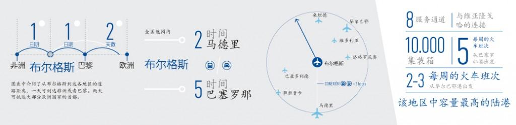 Gráfico Razón 1 CHINO